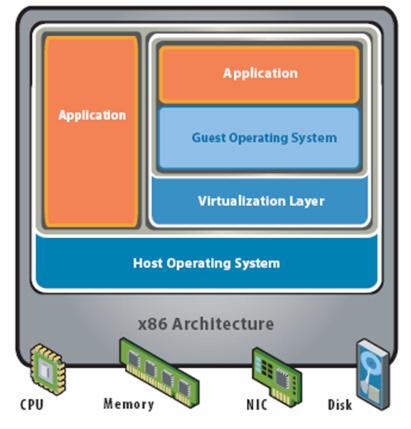 hosted.jpg